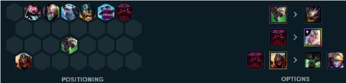 LOL云顶之弈剧毒极地雷霆狂战士守护神阵容玩法攻略
