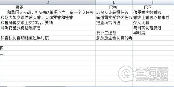 模拟江湖零传承怎么玩 零传承开局攻略