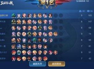 王者模拟战新版本五法师杨玉环阵容玩法攻略