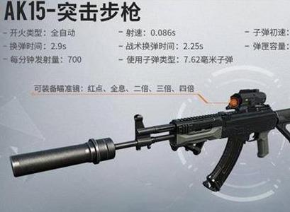 黎明觉醒AK15怎么样 黎明觉醒AK15介绍