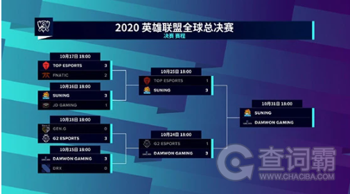 SN vs DWG赛前分析 LOLS10总决赛赛事预测