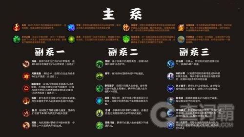 英雄联盟手游符文中文翻译